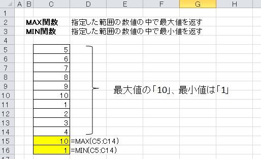 MAX・MIN関数
