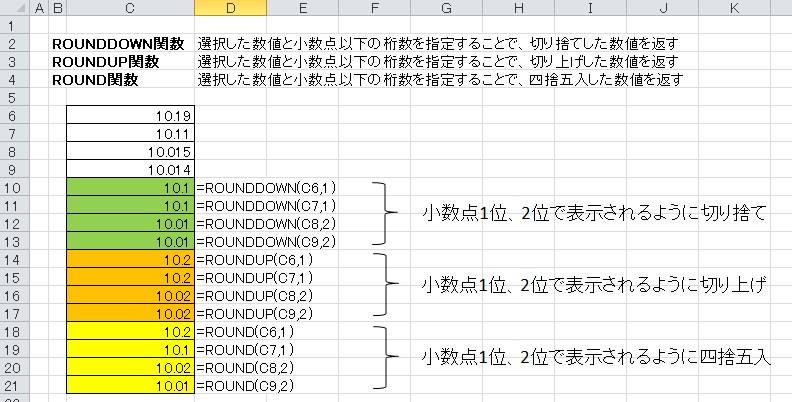 ROUNDDOWN・ROUNDUP・ROUND関数