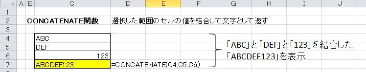 CONCATENATE関数v