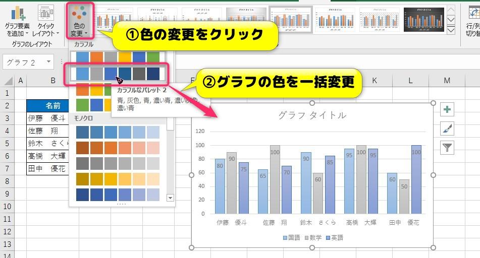 グラフの色を一括で変更