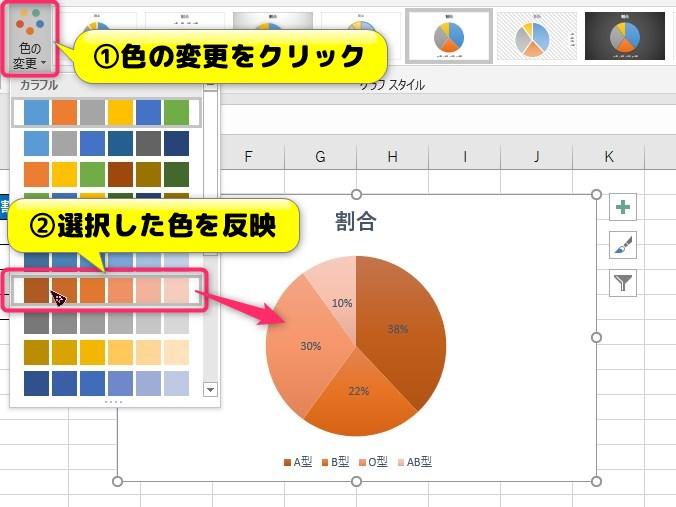 円グラフの色を変更