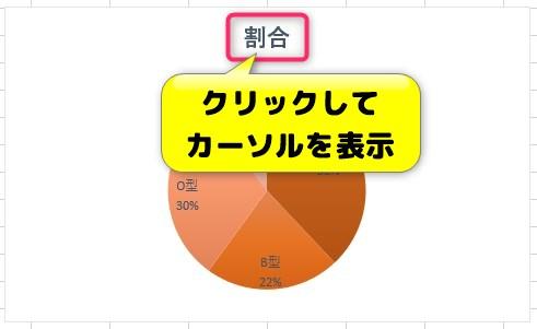 円グラフのタイトル変更