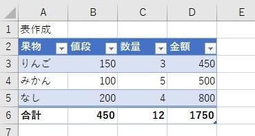 関数を使って合計を計算